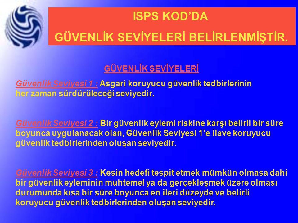 ISPS KOD'DA GÜVENLİK SEVİYELERİ BELİRLENMİŞTİR. GÜVENLİK SEVİYELERİ Güvenlik Seviyesi 1 : Asgari koruyucu güvenlik tedbirlerinin her zaman sürdürülece