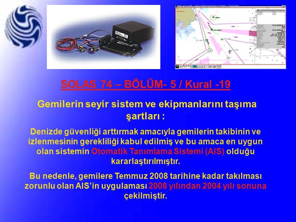 SOLAS 74 Bölüm 11-1 ve 11-2 ile ISPS Kod 1 Temmuz 2004 tarihinde Yürürlüğe girmiştir.