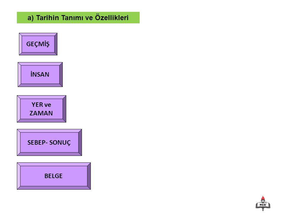 36 a.Zamana Göre Sınıflandırma e) Tarihin Tasnifi (Sınıflandırılması) b.