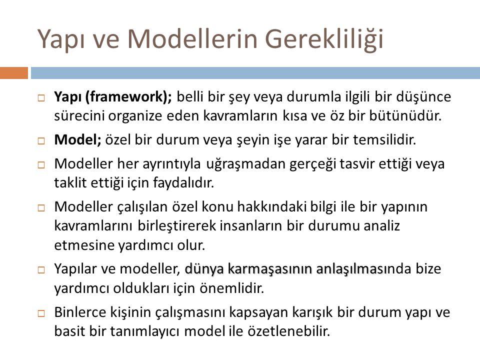 Yapı ve Modellerin Gerekliliği  Yapı (framework); belli bir şey veya durumla ilgili bir düşünce sürecini organize eden kavramların kısa ve öz bir büt