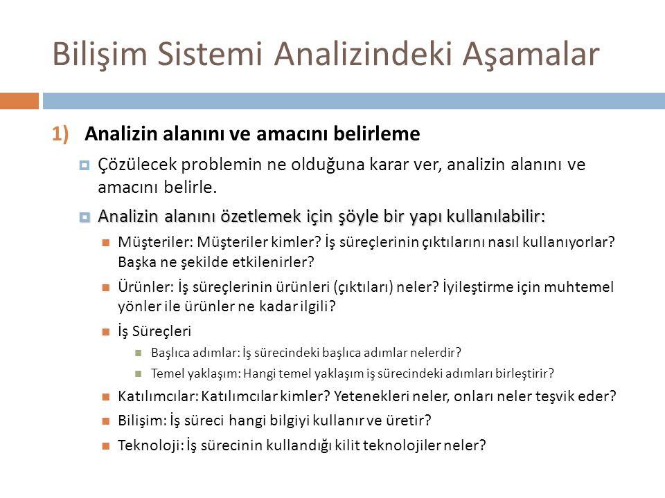 Bilişim Sistemi Analizindeki Aşamalar 1)Analizin alanını ve amacını belirleme  Çözülecek problemin ne olduğuna karar ver, analizin alanını ve amacını belirle.