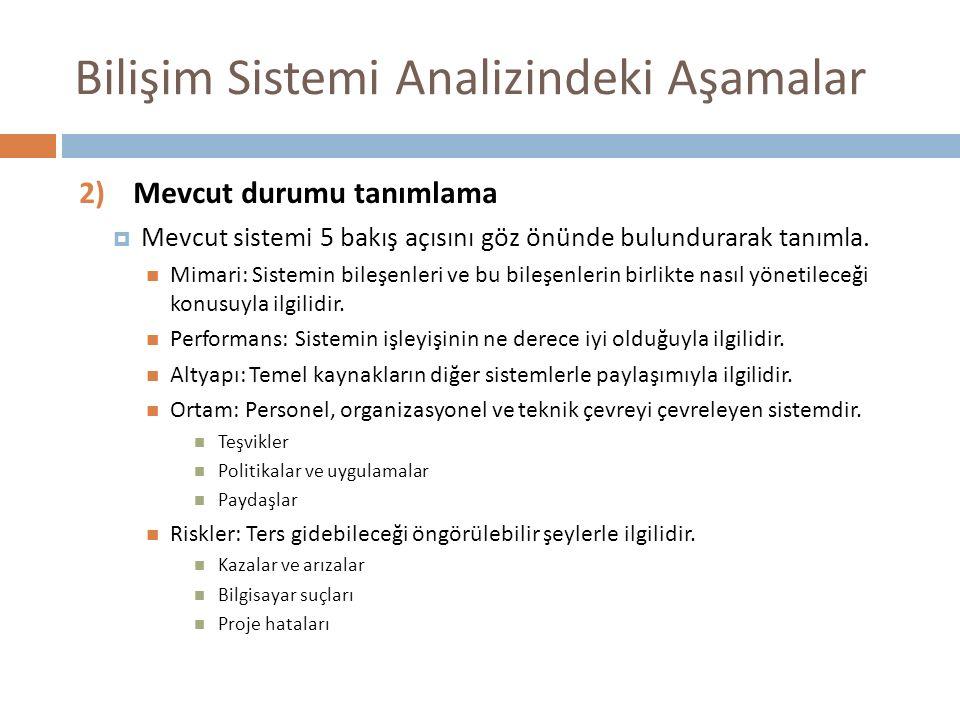 Bilişim Sistemi Analizindeki Aşamalar 2)Mevcut durumu tanımlama  Mevcut sistemi 5 bakış açısını göz önünde bulundurarak tanımla. Mimari: Sistemin bil