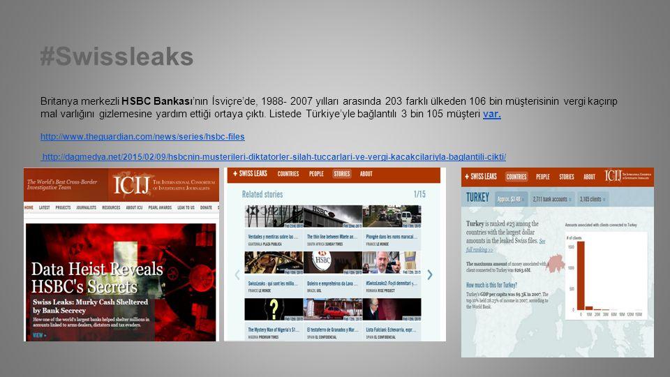 #Swissleaks Britanya merkezli HSBC Bankası'nın İsviçre'de, 1988- 2007 yılları arasında 203 farklı ülkeden 106 bin müşterisinin vergi kaçırıp mal varlığını gizlemesine yardım ettiği ortaya çıktı.