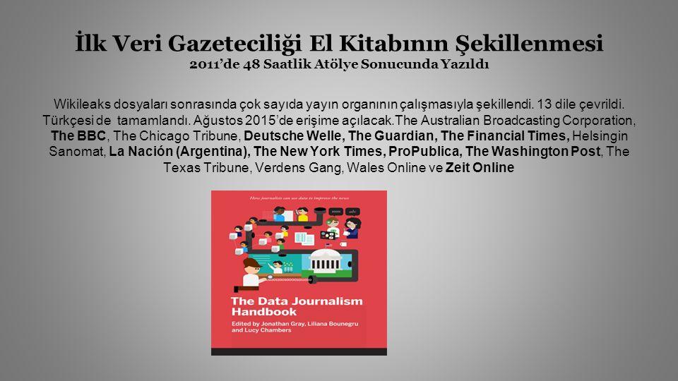 İlk Veri Gazeteciliği El Kitabının Şekillenmesi 2011'de 48 Saatlik Atölye Sonucunda Yazıldı Wikileaks dosyaları sonrasında çok sayıda yayın organının çalışmasıyla şekillendi.