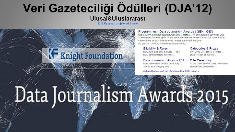 Veri Gazeteciliği Ödülleri (DJA'12) Ulusal&Uluslararası 2015 Kazanan projelerini incele 2015 Kazanan projelerini incele
