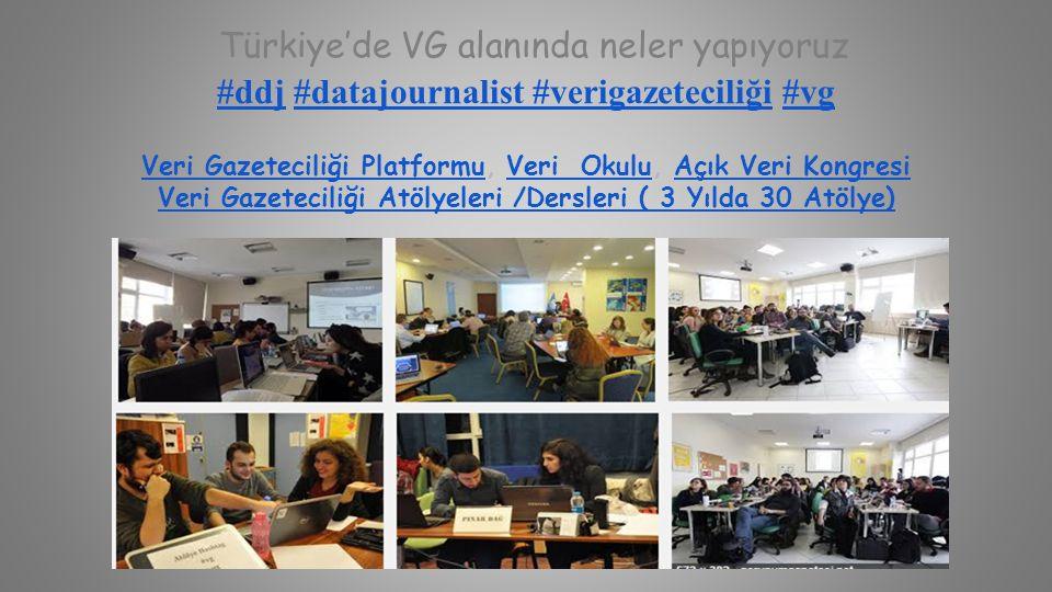 Türkiye'de VG alanında neler yapıyoruz #ddj #datajournalist #verigazeteciliği #vg #ddj#datajournalist #verigazeteciliği#vg Veri Gazeteciliği PlatformuVeri Gazeteciliği Platformu, Veri Okulu, Açık Veri KongresiVeri OkuluAçık Veri Kongresi Veri Gazeteciliği Atölyeleri /Dersleri ( 3 Yılda 30 Atölye)