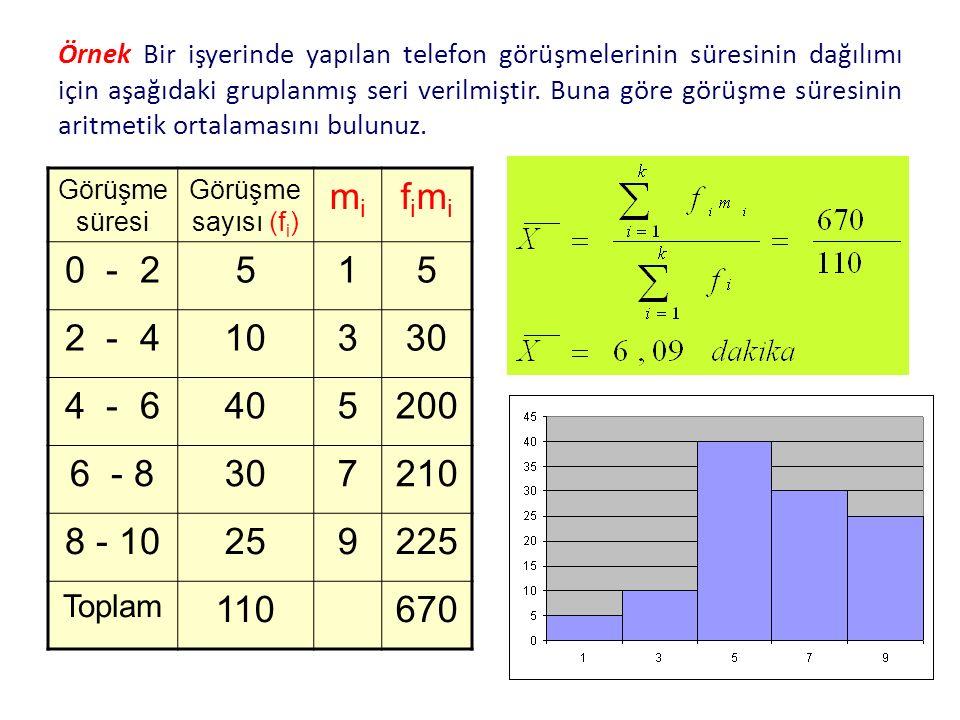 Geometrik Ortalamanın Tahmin Amacıyla Kullanımı Geometrik diziye benzer değişim gösteren nüfus, milli gelir artışı, fiyat artışı ve sermaye artışı gibi değişkenlerin tahmininde geometrik ortalama özelliğinden yararlanılabilir.