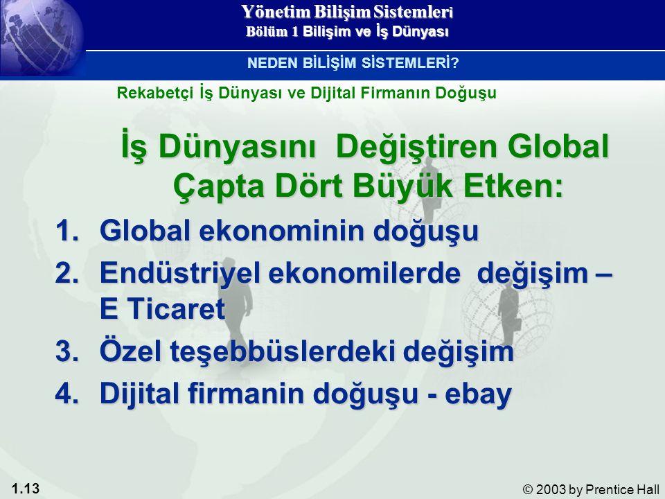 1.13 © 2003 by Prentice Hall Rekabetçi İş Dünyası ve Dijital Firmanın Doğuşu NEDEN BİLİŞİM SİSTEMLERİ.