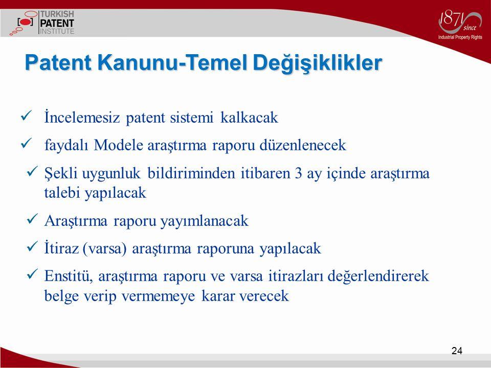 24 İncelemesiz patent sistemi kalkacak faydalı Modele araştırma raporu düzenlenecek Şekli uygunluk bildiriminden itibaren 3 ay içinde araştırma talebi
