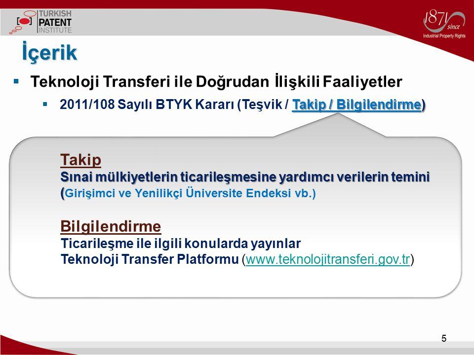  Teknoloji Transferi ile Doğrudan İlişkili Faaliyetler Teşvik  2011/108 Sayılı BTYK Kararı (Teşvik / Takip / Bilgilendirme) İçerik 6 Teşvik Teşvik (6518 Sayılı Kanun - 19 Şubat 2014) İncelemeli Patent Belgeli Faydalı Model Belgeli (araştırma raporu ) İkincil Düzenleme (Tebliğ) 21.04.2015 ) TPE'ye Kayıt/Bildirim Zorunluluğu (takip/kontrol amacıyla) ( Devir ve lisans verme ) 01.01.2015 tarihinden itibaren yürürlükte (An itibari il 9 adet başvuru)
