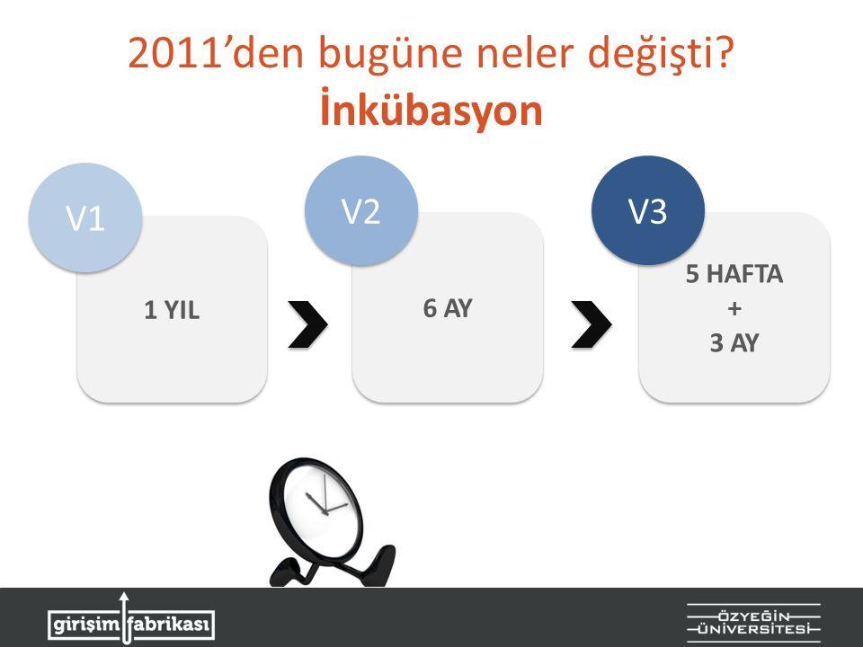 2011'den bugüne neler değişti İnkübasyon 1 YIL V1 6 AY V2 5 HAFTA + 3 AY 5 HAFTA + 3 AY V3