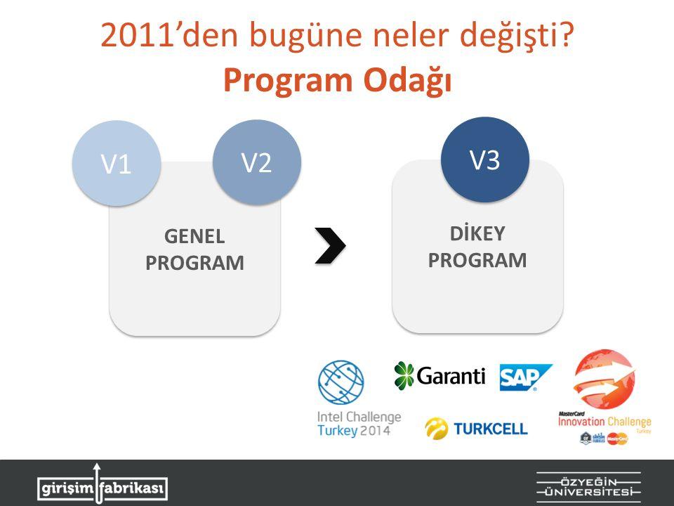 2011'den bugüne neler değişti Program Odağı GENEL PROGRAM V1 V2 DİKEY PROGRAM V3