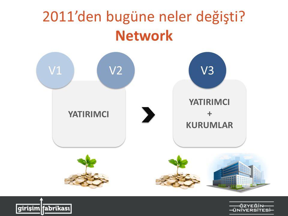 2011'den bugüne neler değişti Network YATIRIMCI V1 V2 YATIRIMCI + KURUMLAR YATIRIMCI + KURUMLAR V3