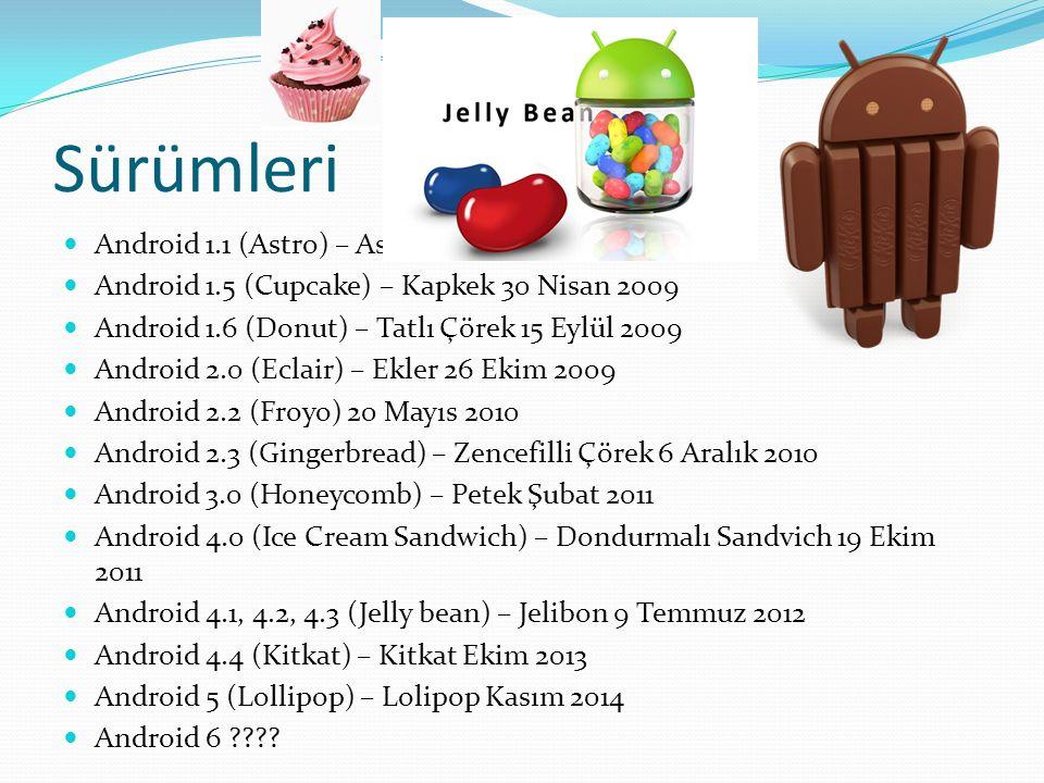 Sürümleri Android 1.1 (Astro) – Asker 9 Şubat 2009 Android 1.5 (Cupcake) – Kapkek 30 Nisan 2009 Android 1.6 (Donut) – Tatlı Çörek 15 Eylül 2009 Android 2.0 (Eclair) – Ekler 26 Ekim 2009 Android 2.2 (Froyo) 20 Mayıs 2010 Android 2.3 (Gingerbread) – Zencefilli Çörek 6 Aralık 2010 Android 3.0 (Honeycomb) – Petek Şubat 2011 Android 4.0 (Ice Cream Sandwich) – Dondurmalı Sandvich 19 Ekim 2011 Android 4.1, 4.2, 4.3 (Jelly bean) – Jelibon 9 Temmuz 2012 Android 4.4 (Kitkat) – Kitkat Ekim 2013 Android 5 (Lollipop) – Lolipop Kasım 2014 Android 6