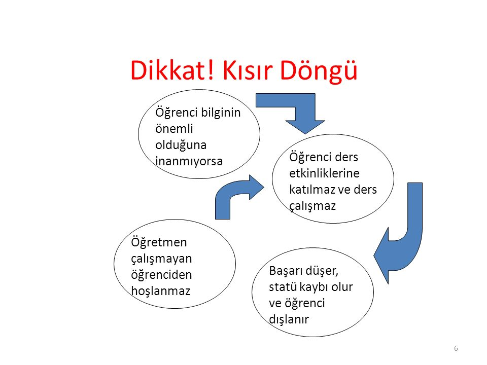 Disiplin Sorununa Tepki (müdahale) Yöntemleri: ; 1.