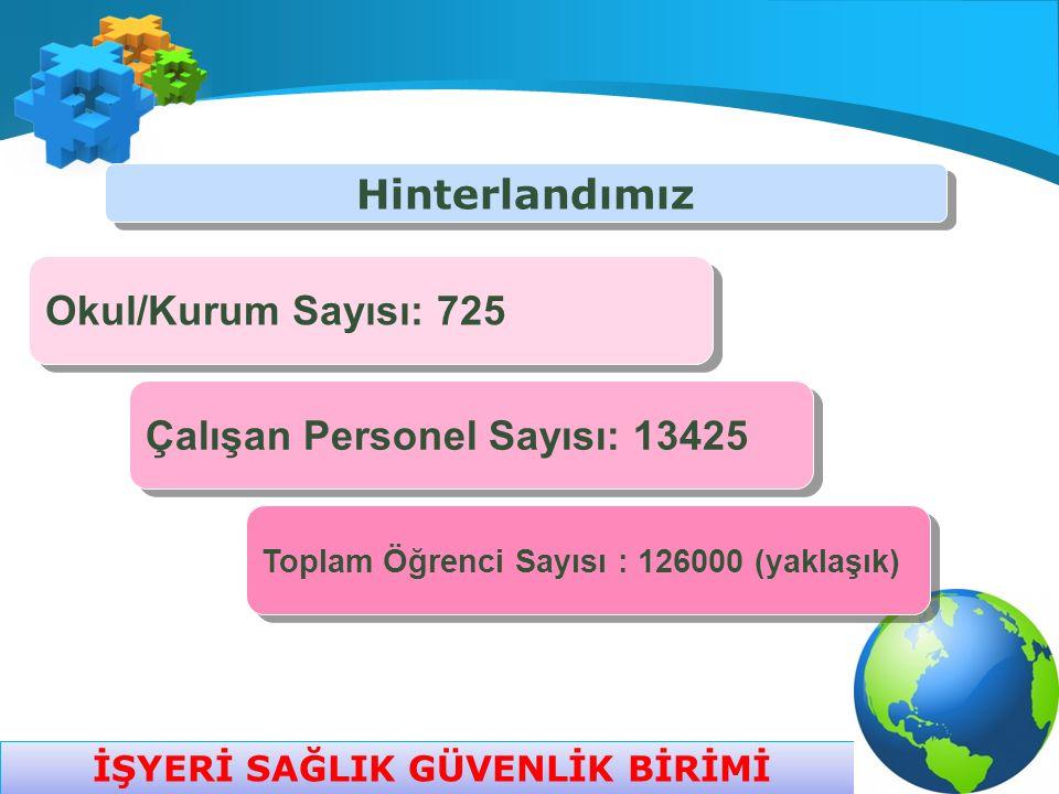 İŞYERİ SAĞLIK GÜVENLİK BİRİMİ Hinterlandımız Okul/Kurum Sayısı: 725 Çalışan Personel Sayısı: 13425 Toplam Öğrenci Sayısı : 126000 (yaklaşık)