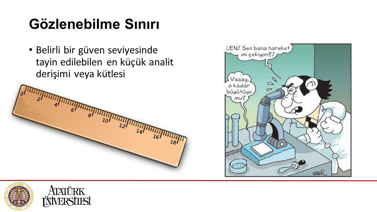 Gözlenebilme Sınırı Belirli bir güven seviyesinde tayin edilebilen en küçük analit derişimi veya kütlesi