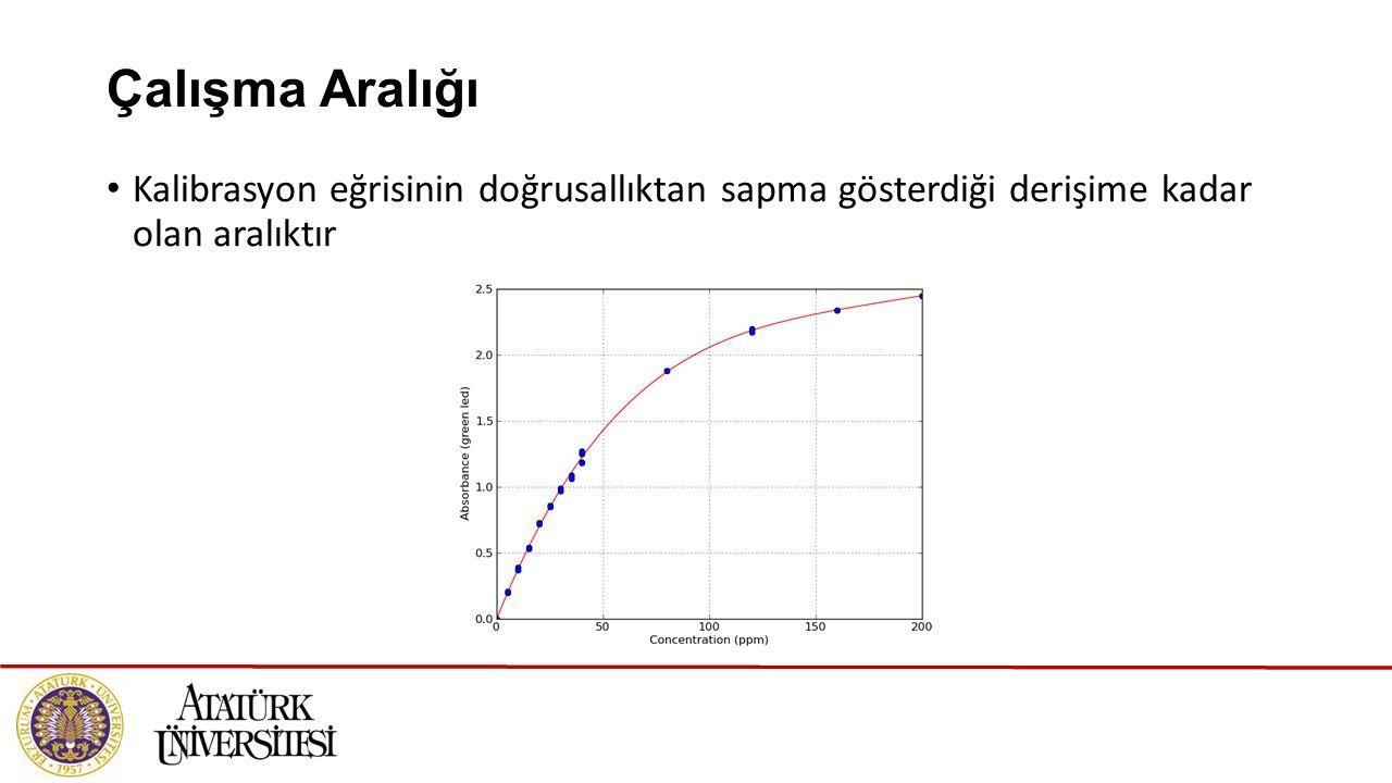 Çalışma Aralığı Kalibrasyon eğrisinin doğrusallıktan sapma gösterdiği derişime kadar olan aralıktır