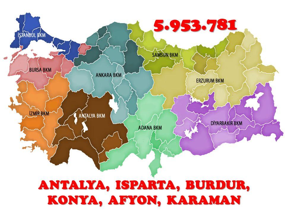 ANTALYA, ISPARTA, BURDUR, KONYA, AFYON, KARAMAN 5.953.781