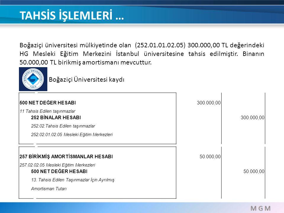 Boğaziçi üniversitesi mülkiyetinde olan (252.01.01.02.05) 300.000,00 TL değerindeki HG Mesleki Eğitim Merkezini İstanbul üniversitesine tahsis edilmiş