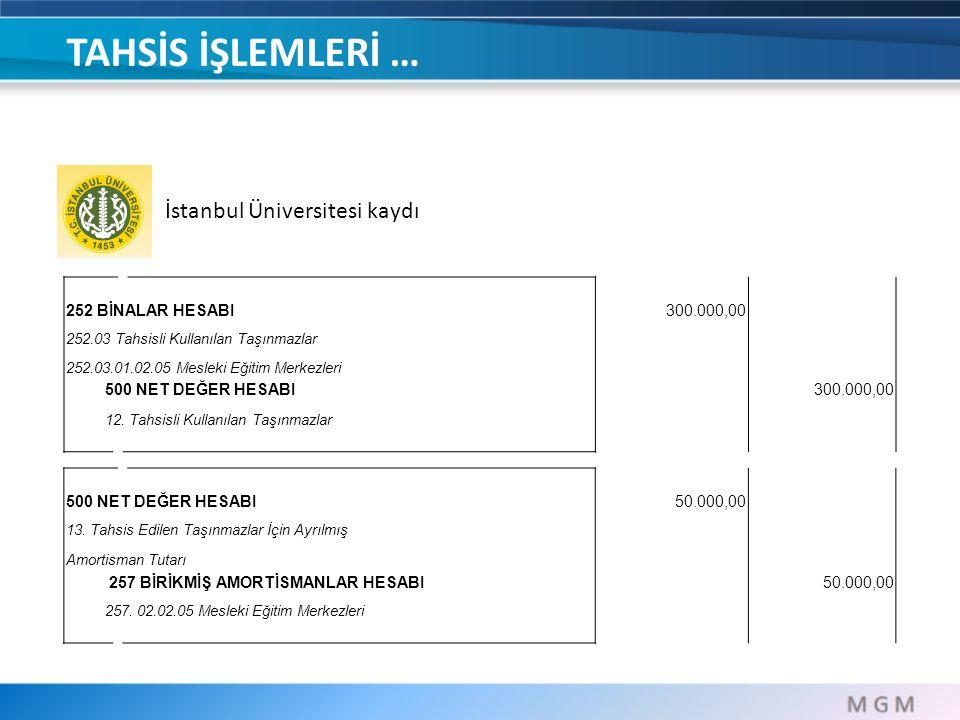 İstanbul Üniversitesi kaydı TAHSİS İŞLEMLERİ … 252 BİNALAR HESABI 252.03 Tahsisli Kullanılan Taşınmazlar 252.03.01.02.05 Mesleki Eğitim Merkezleri 300