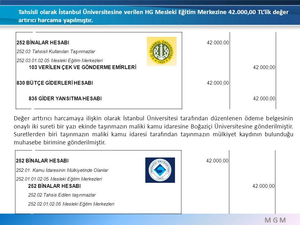 Tahsisli olarak İstanbul Üniversitesine verilen HG Mesleki Eğitim Merkezine 42.000,00 TL'lik değer artırıcı harcama yapılmıştır. 252 BİNALAR HESABI 25
