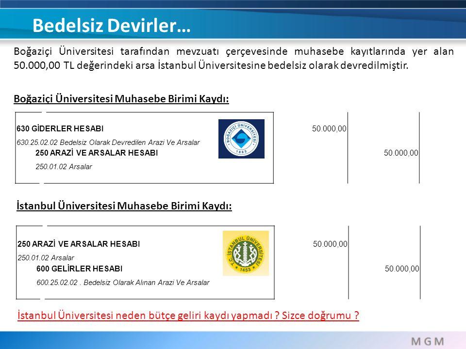 Bedelsiz Devirler… Boğaziçi Üniversitesi tarafından mevzuatı çerçevesinde muhasebe kayıtlarında yer alan 50.000,00 TL değerindeki arsa İstanbul Üniver