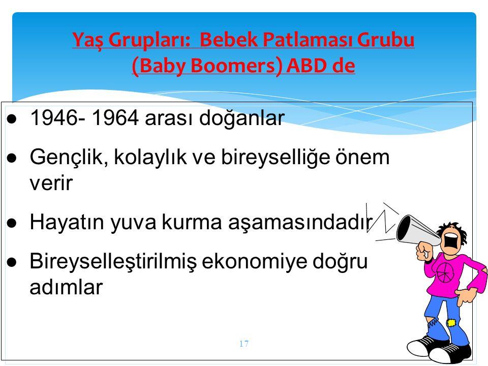 Yaş Grupları: Bebek Patlaması Grubu (Baby Boomers) ABD de 17 ●1946- 1964 arası doğanlar ●Gençlik, kolaylık ve bireyselliğe önem verir ●Hayatın yuva ku