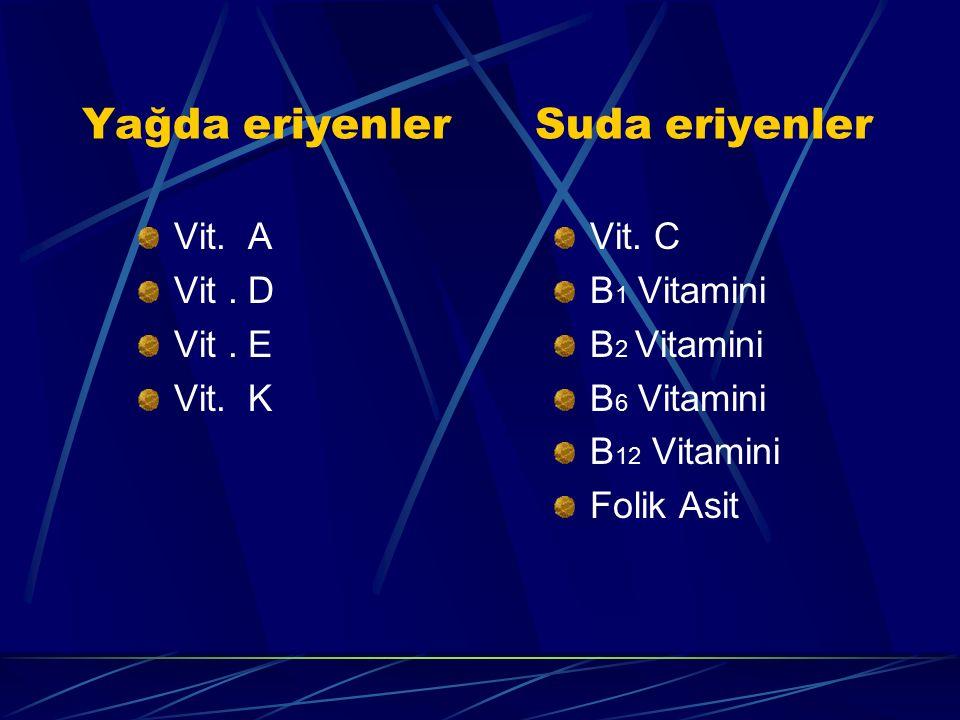 Yağda eriyenler Suda eriyenler Vit. A Vit. D Vit. E Vit. K Vit. C B 1 Vitamini B 2 Vitamini B 6 Vitamini B 12 Vitamini Folik Asit