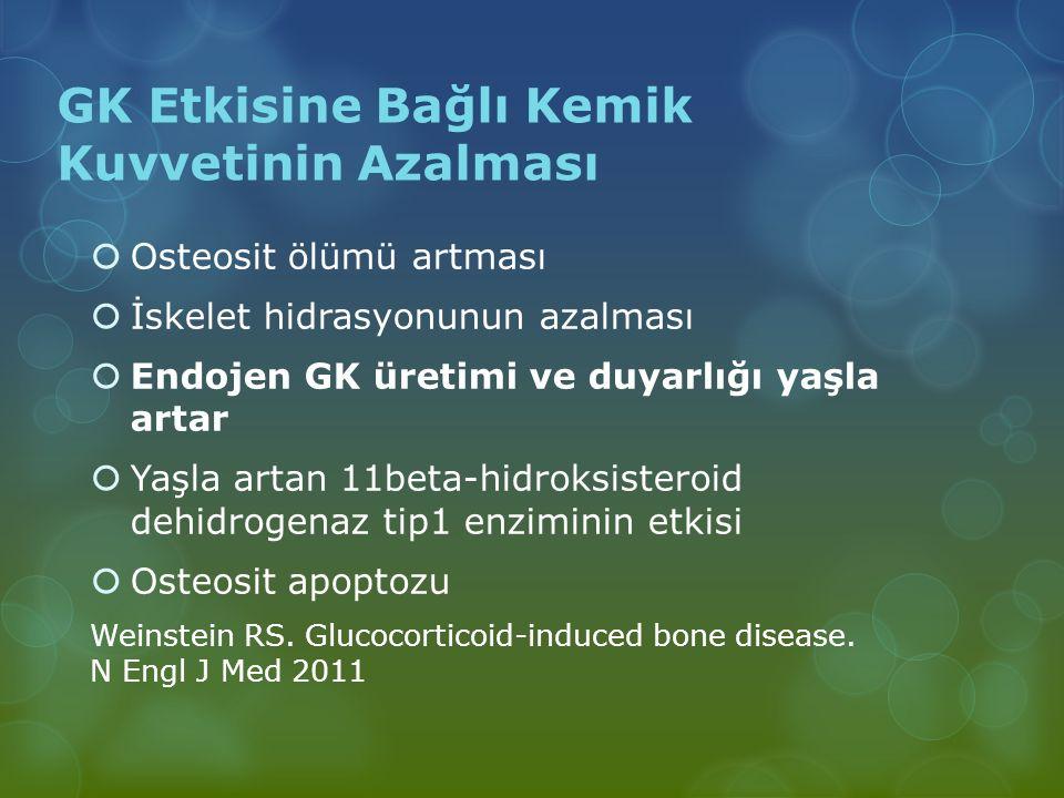 GK Etkisine Bağlı Kemik Kuvvetinin Azalması  Osteosit ölümü artması  İskelet hidrasyonunun azalması  Endojen GK üretimi ve duyarlığı yaşla artar 