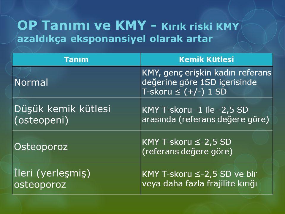 OP Tanımı ve KMY - Kırık riski KMY azaldıkça eksponansiyel olarak artar TanımKemik Kütlesi Normal KMY, genç erişkin kadın referans değerine göre 1SD i
