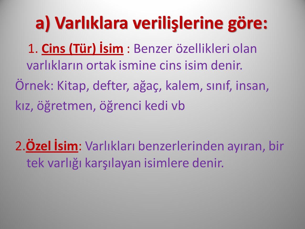 Özel İsimler: Yer İsimleri: Bayburt, İstanbul, Trabzon, Malatya...