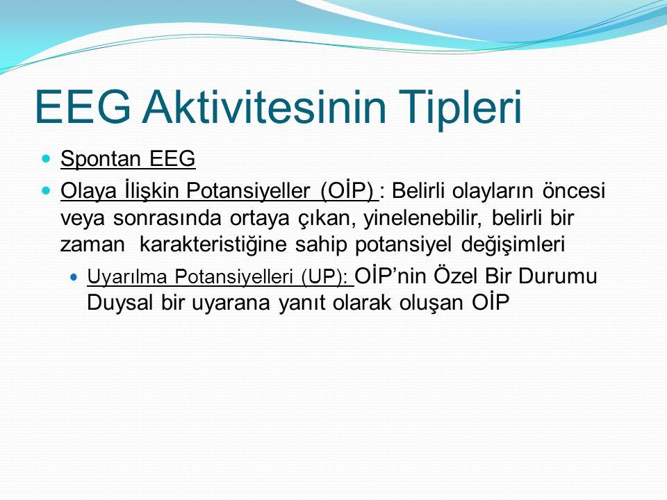 EEG Aktivitesinin Tipleri Spontan EEG Olaya İlişkin Potansiyeller (OİP) : Belirli olayların öncesi veya sonrasında ortaya çıkan, yinelenebilir, belirl