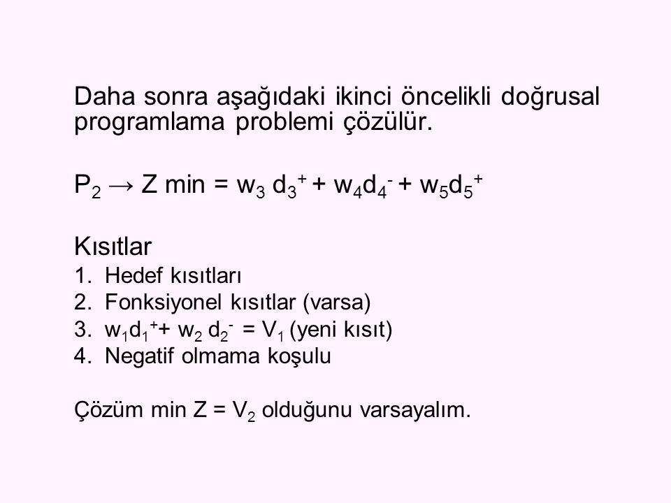 Daha sonra aşağıdaki ikinci öncelikli doğrusal programlama problemi çözülür. P 2 → Z min = w 3 d 3 + + w 4 d 4 - + w 5 d 5 + Kısıtlar 1.Hedef kısıtlar