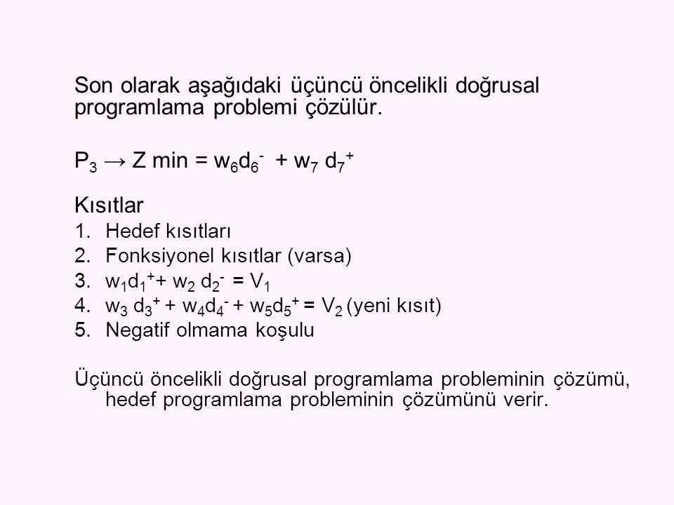 Son olarak aşağıdaki üçüncü öncelikli doğrusal programlama problemi çözülür. P 3 → Z min = w 6 d 6 - + w 7 d 7 + Kısıtlar 1.Hedef kısıtları 2.Fonksiyo