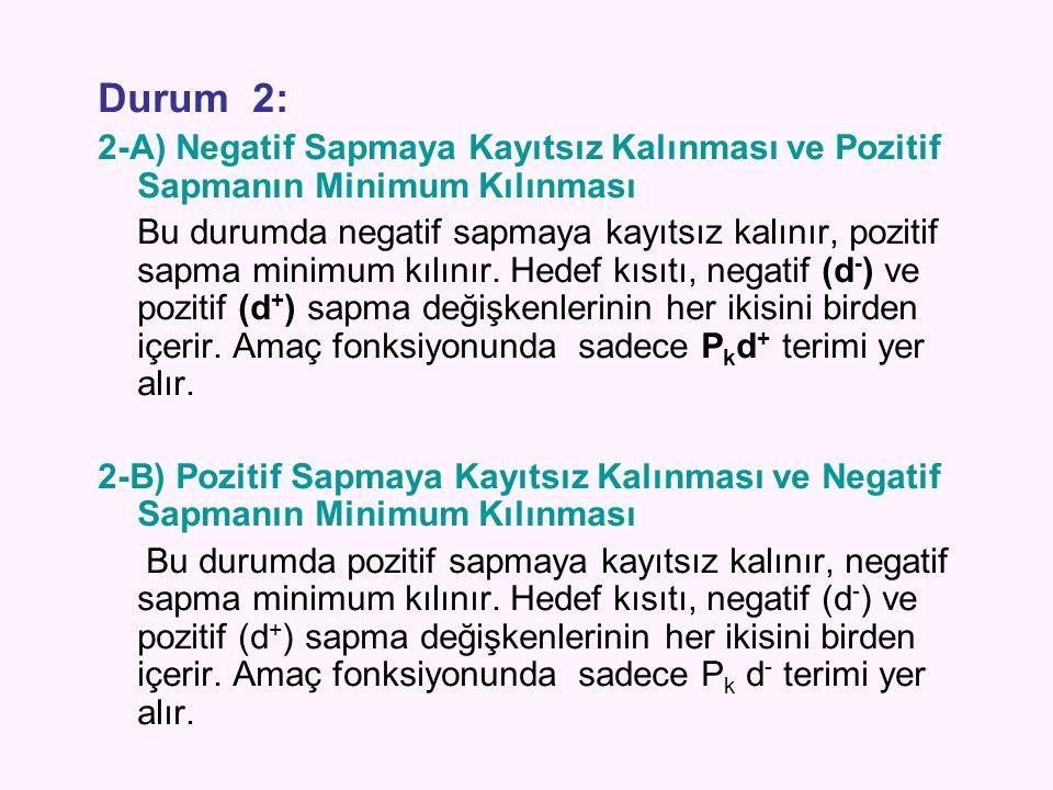 Durum 2: 2-A) Negatif Sapmaya Kayıtsız Kalınması ve Pozitif Sapmanın Minimum Kılınması Bu durumda negatif sapmaya kayıtsız kalınır, pozitif sapma mini