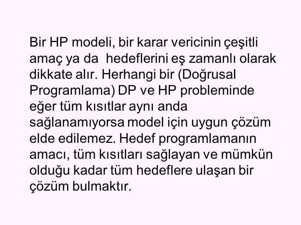 Bir HP modeli, bir karar vericinin çeşitli amaç ya da hedeflerini eş zamanlı olarak dikkate alır. Herhangi bir (Doğrusal Programlama) DP ve HP problem