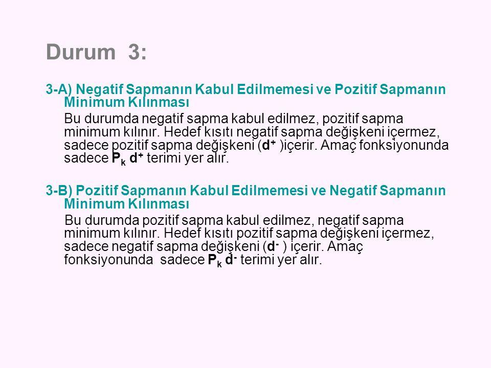 Durum 3: 3-A) Negatif Sapmanın Kabul Edilmemesi ve Pozitif Sapmanın Minimum Kılınması Bu durumda negatif sapma kabul edilmez, pozitif sapma minimum kı