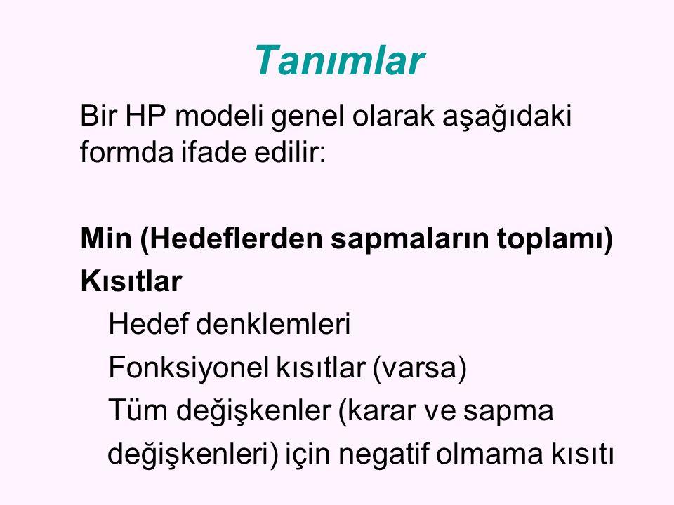 Tanımlar Bir HP modeli genel olarak aşağıdaki formda ifade edilir: Min (Hedeflerden sapmaların toplamı) Kısıtlar Hedef denklemleri Fonksiyonel kısıtla