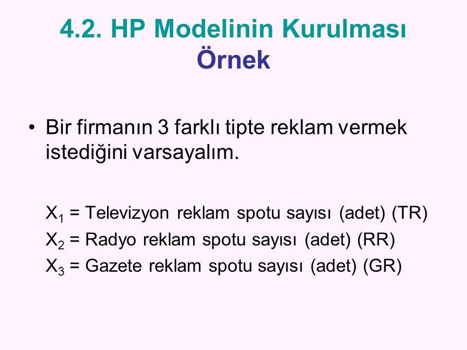 4.2. HP Modelinin Kurulması Örnek Bir firmanın 3 farklı tipte reklam vermek istediğini varsayalım. X 1 = Televizyon reklam spotu sayısı (adet) (TR) X