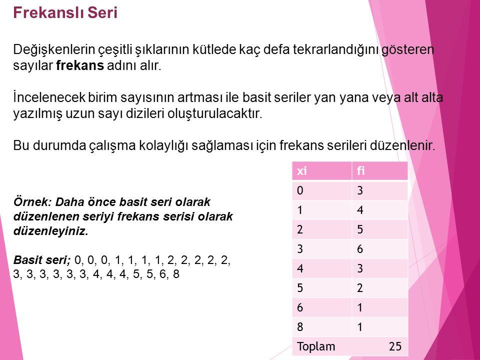 15 Frekanslı Seri Değişkenlerin çeşitli şıklarının kütlede kaç defa tekrarlandığını gösteren sayılar frekans adını alır.