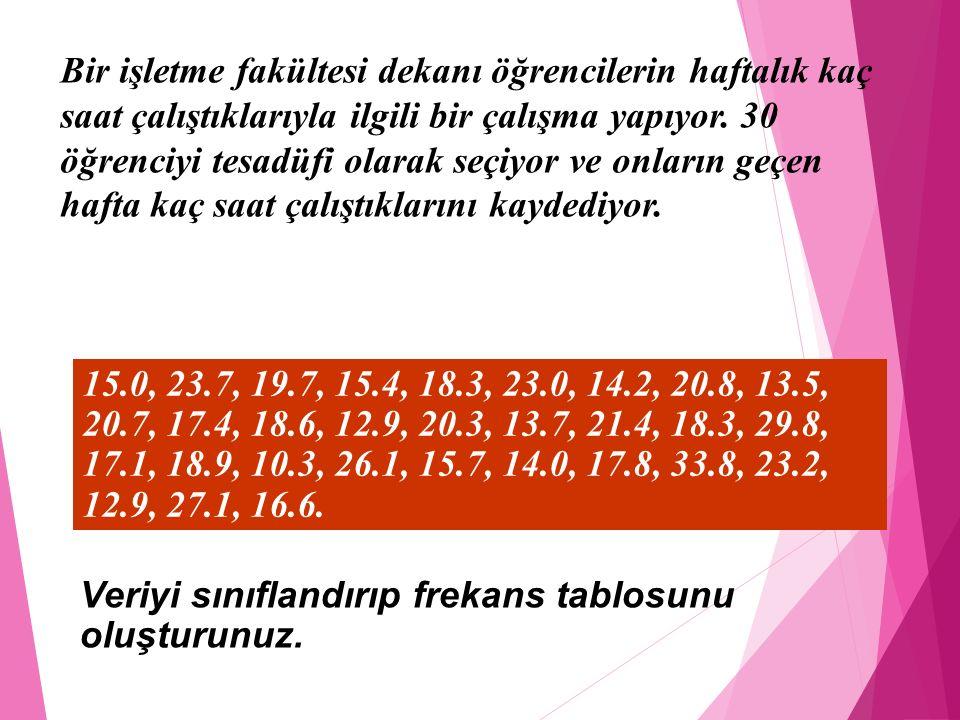 15.0, 23.7, 19.7, 15.4, 18.3, 23.0, 14.2, 20.8, 13.5, 20.7, 17.4, 18.6, 12.9, 20.3, 13.7, 21.4, 18.3, 29.8, 17.1, 18.9, 10.3, 26.1, 15.7, 14.0, 17.8, 33.8, 23.2, 12.9, 27.1, 16.6.