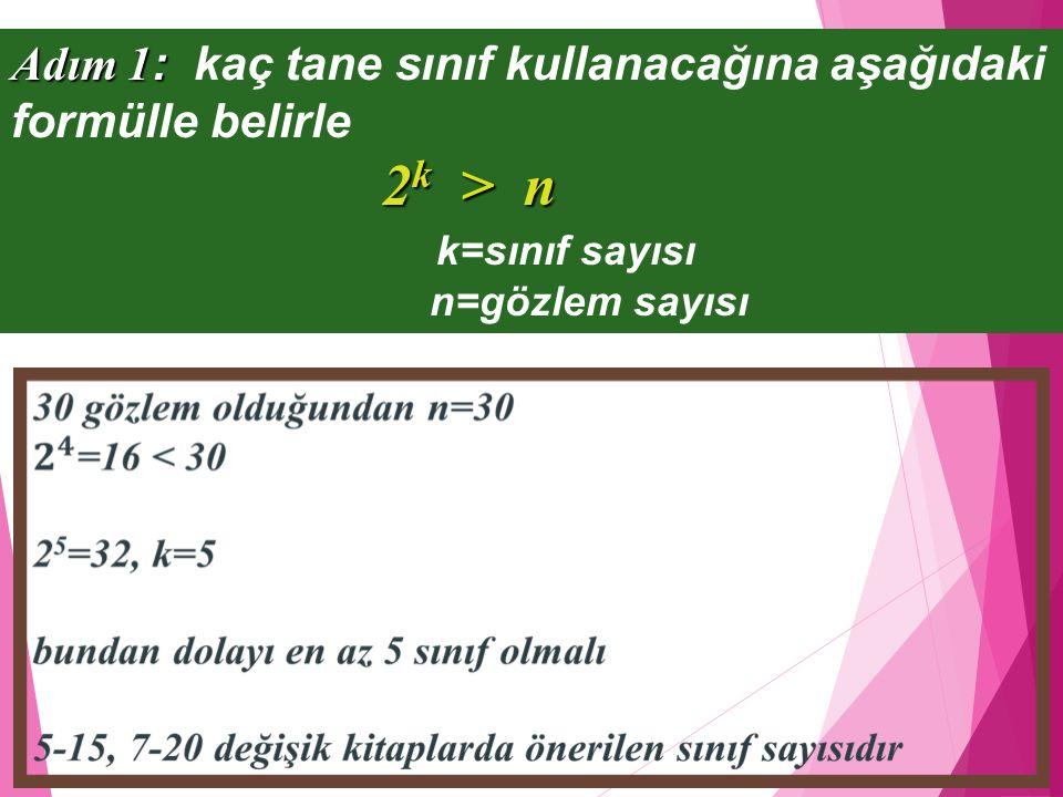 Adım 1 : Adım 1 : kaç tane sınıf kullanacağına aşağıdaki formülle belirle 2 k > n k=sınıf sayısı n=gözlem sayısı