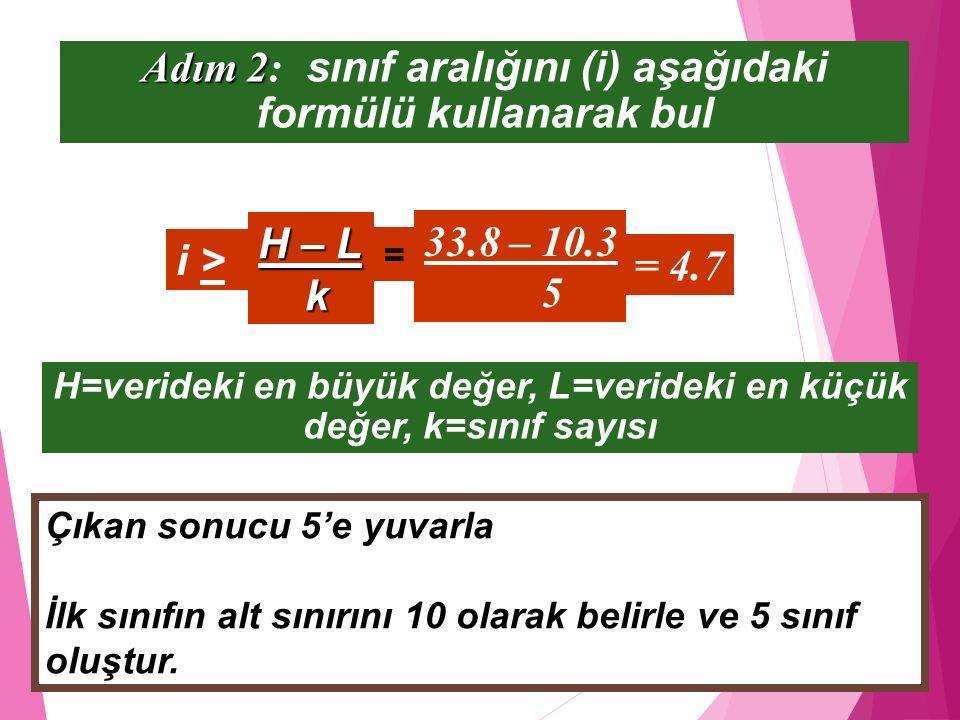 H=verideki en büyük değer, L=verideki en küçük değer, k=sınıf sayısı 33.8 – 10.3 5 = 4.7 Adım 2 Adım 2: sınıf aralığını (i) aşağıdaki formülü kullanarak bul H – L k i > = Çıkan sonucu 5'e yuvarla İlk sınıfın alt sınırını 10 olarak belirle ve 5 sınıf oluştur.