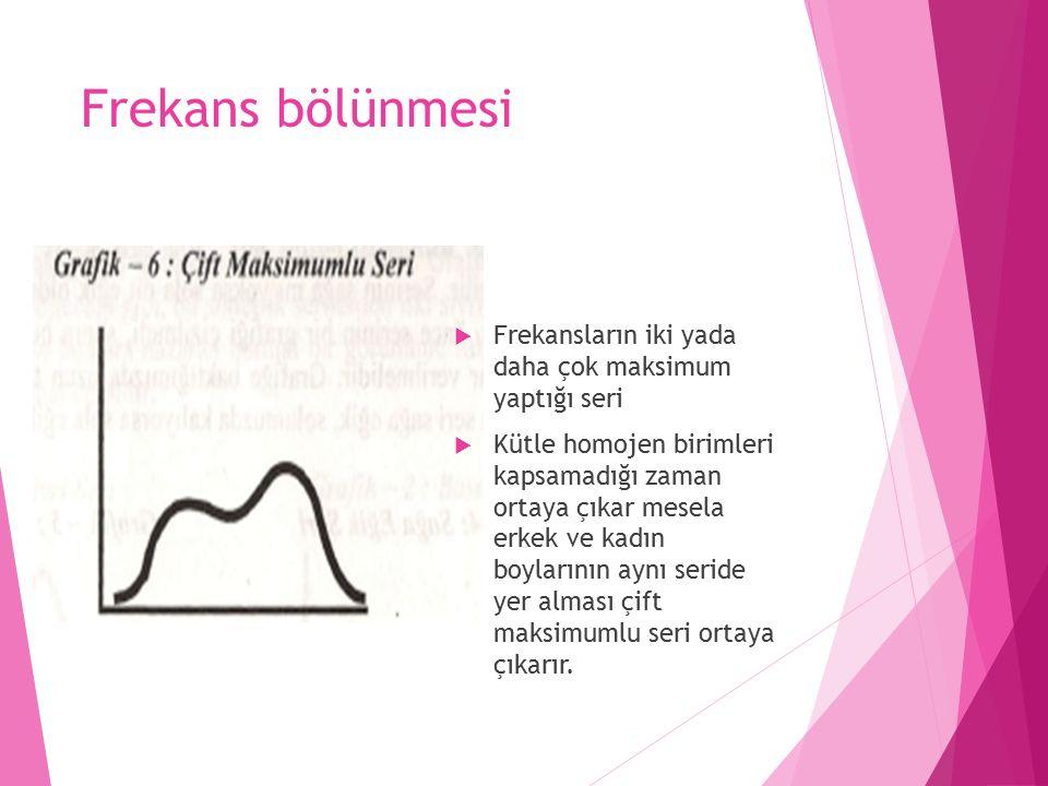 Frekans bölünmesi Çok maksimumlu seri  Frekansların iki yada daha çok maksimum yaptığı seri  Kütle homojen birimleri kapsamadığı zaman ortaya çıkar mesela erkek ve kadın boylarının aynı seride yer alması çift maksimumlu seri ortaya çıkarır.