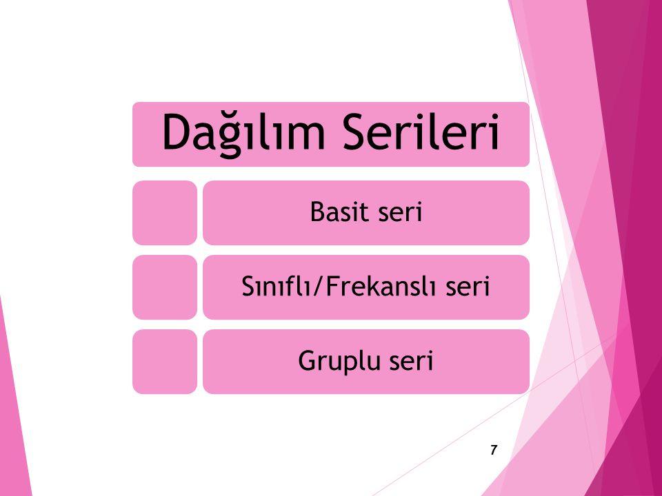 7 Dağılım Serileri Basit seriSınıflı/Frekanslı seriGruplu seri