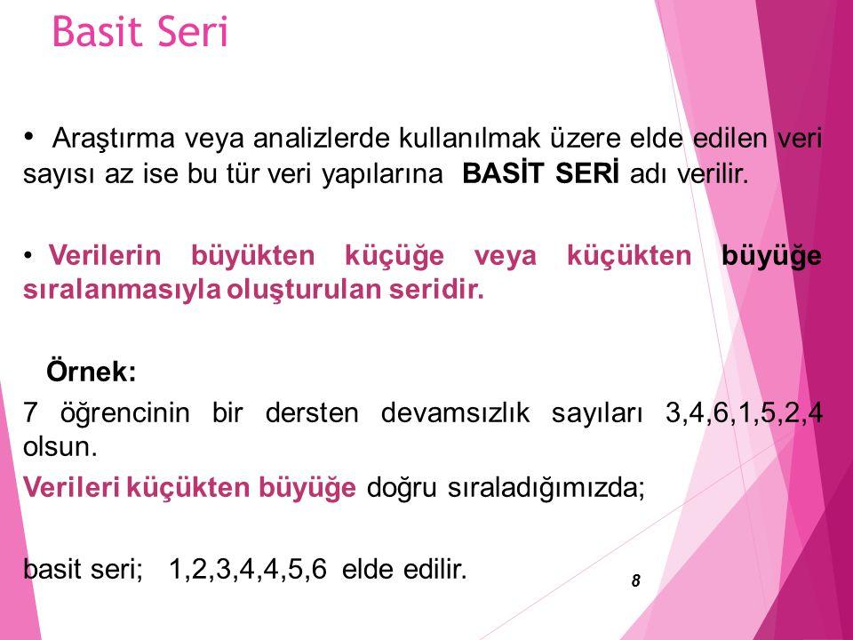 Basit Seri 8 Araştırma veya analizlerde kullanılmak üzere elde edilen veri sayısı az ise bu tür veri yapılarına BASİT SERİ adı verilir.