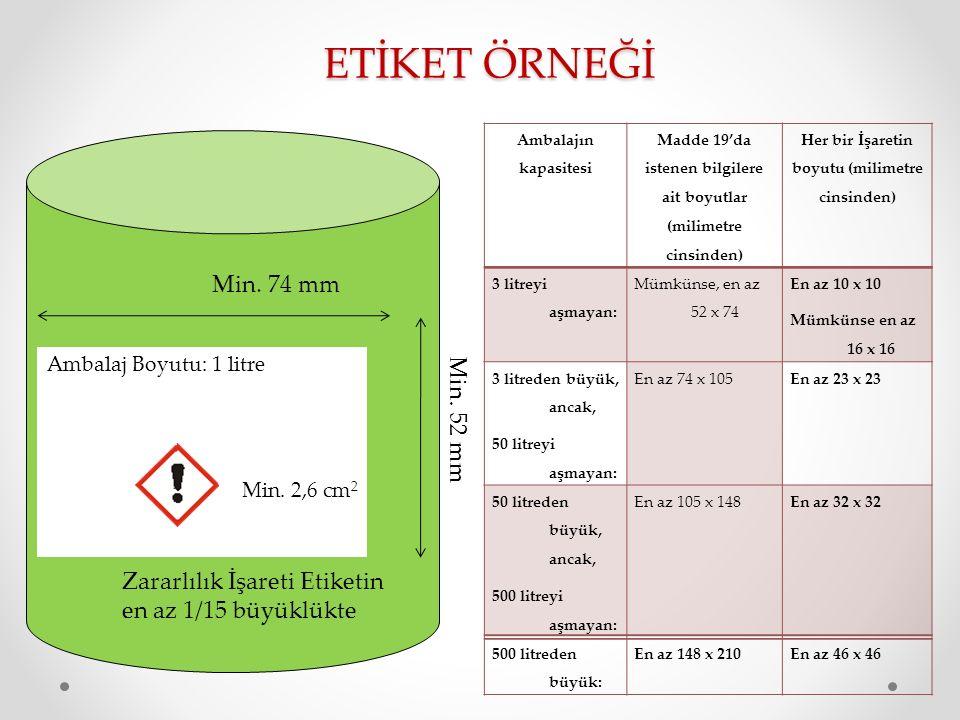 ETİKET ÖRNEĞİ Ambalaj Boyutu: 1 litre Min. 74 mm Min. 2,6 cm 2 Min. 52 mm Zararlılık İşareti Etiketin en az 1/15 büyüklükte Ambalajın kapasitesi Madde