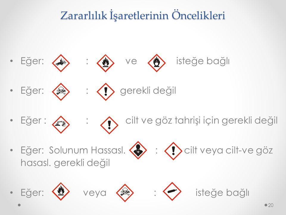 Zararlılık İşaretlerinin Öncelikleri Eğer: : ve isteğe bağlı Eğer: : gerekli değil Eğer : : cilt ve göz tahrişi için gerekli değil Eğer: Solunum Hassa