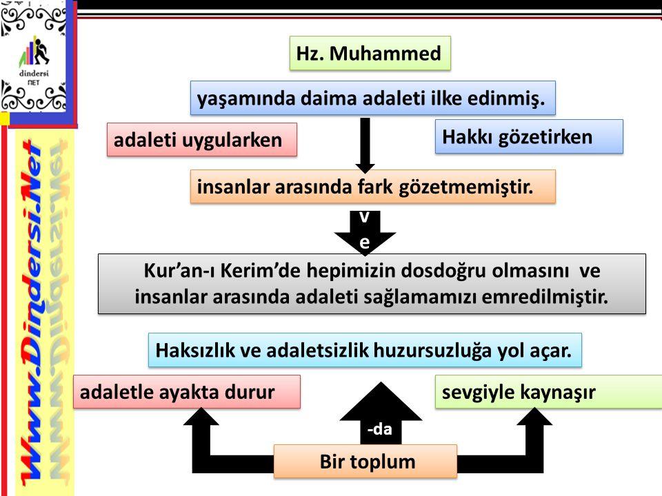 Hz.Muhammed yaşamında daima adaleti ilke edinmiş.